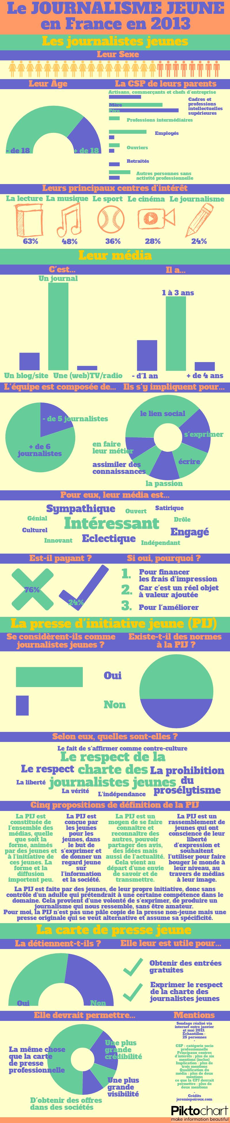 Infographie_JJ_DEF